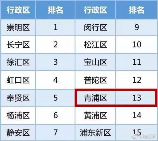 """上海垃圾分类满月:羊肉串变""""羊肉吕"""" 外卖用户点奶茶时只要10颗珍珠"""