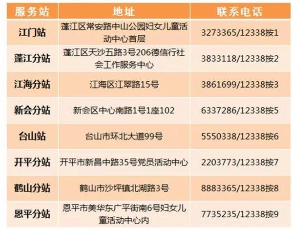 2017年江门妇女维权站助2517名妇女维权