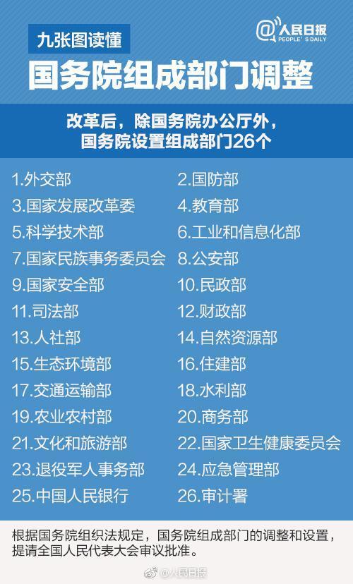 一目了然!九张图读懂国务院机构改革方案