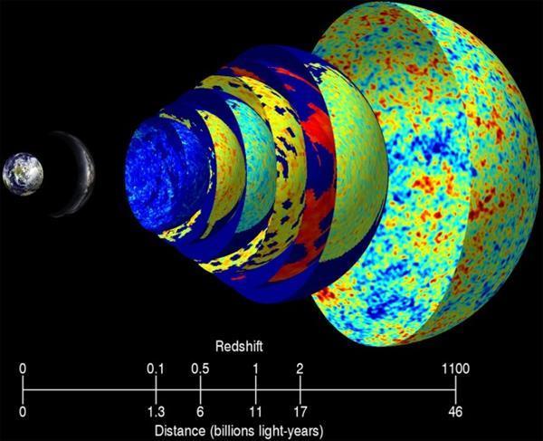 宇宙大爆炸之前发生了什么?答案如此诡异,宇宙,我们,北极点,爆炸,观测,娱乐闲聊